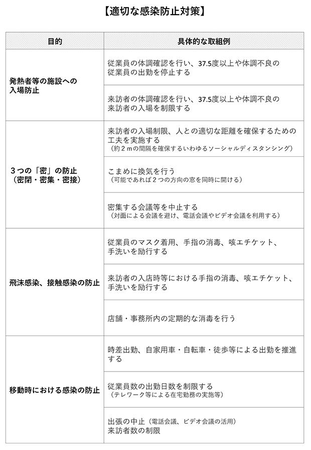 青森 県 コロナ 感染 者 数